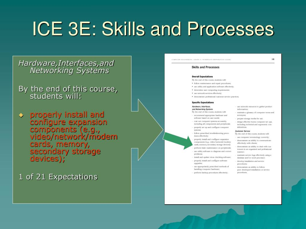 ICE 3E: Skills and Processes