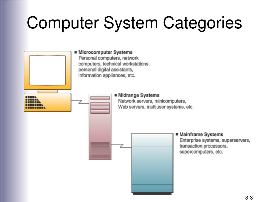 Computer System Categories