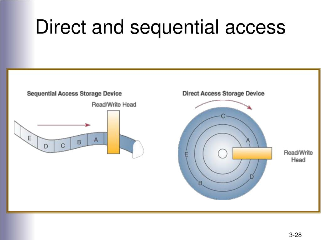 Direct and sequential access