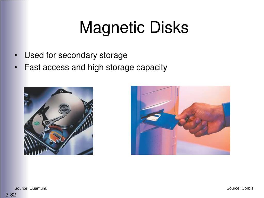 Magnetic Disks