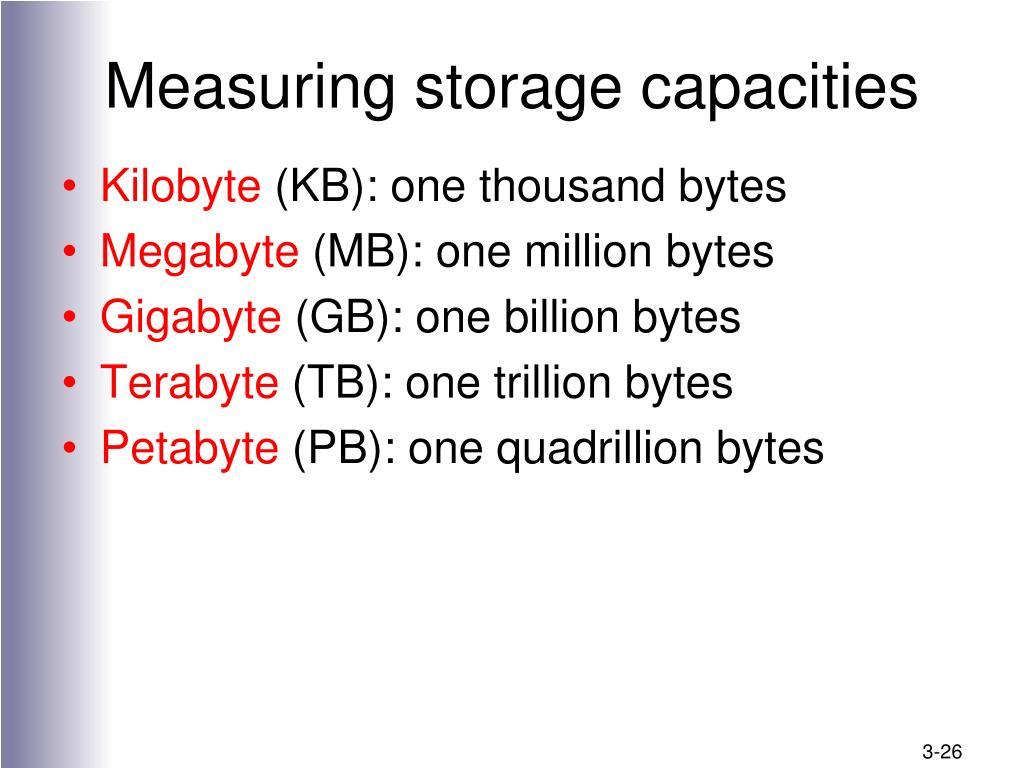 Measuring storage capacities