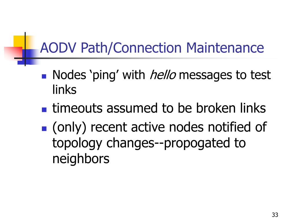 AODV Path/Connection Maintenance