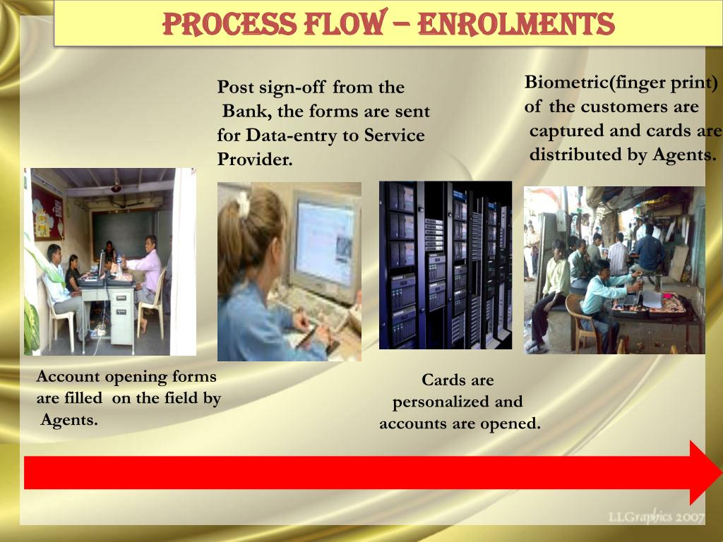 Process Flow – Enrolments