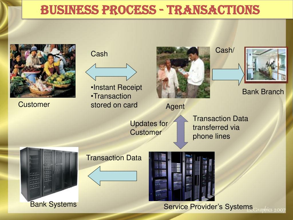 Business Process - Transactions