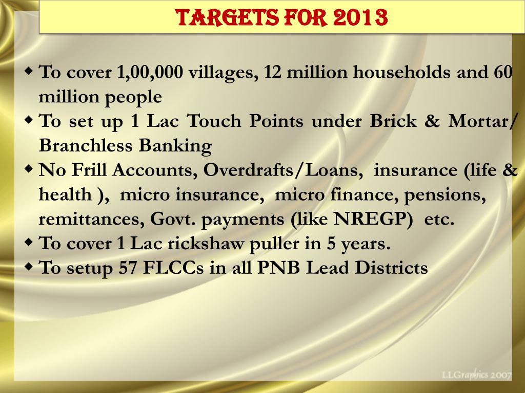 TARGETS FOR 2013