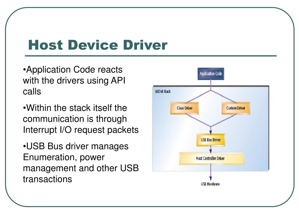 Host Device Driver