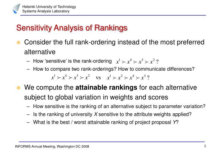 Sensitivity Analysis of Rankings