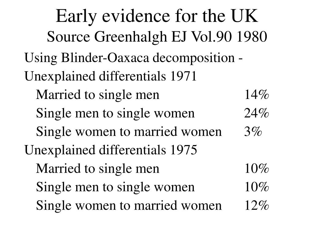 Early evidence for the UK