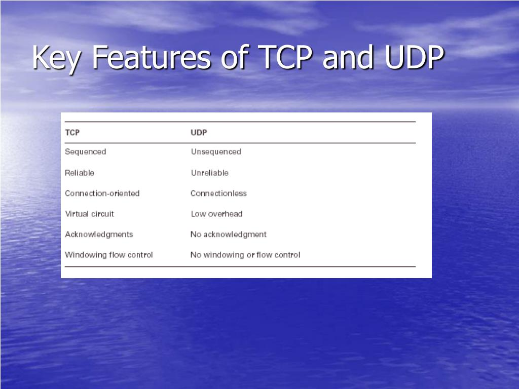 Key Features of TCP and UDP