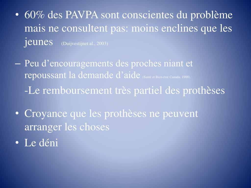 60% des PAVPA sont conscientes du problème mais ne consultent pas: moins enclines que les jeunes