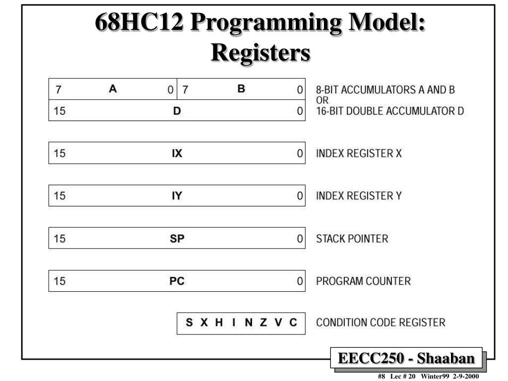 68HC12 Programming Model: Registers