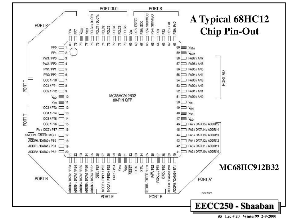 A Typical 68HC12