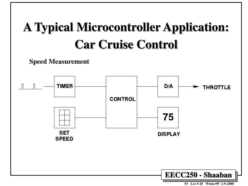 A Typical Microcontroller Application: