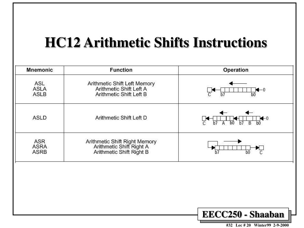 HC12 Arithmetic Shifts Instructions