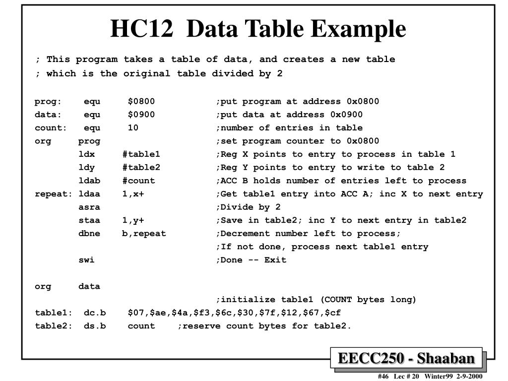 HC12  Data Table Example