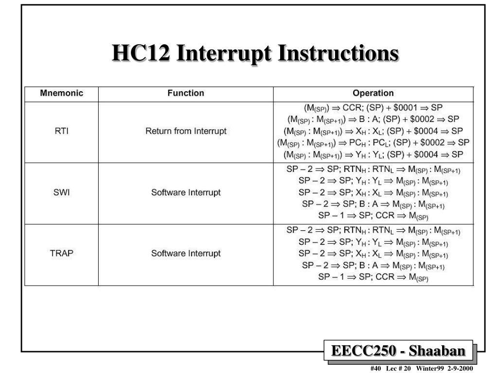 HC12 Interrupt Instructions