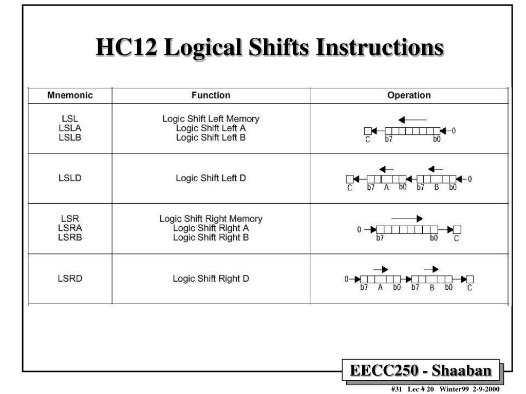 HC12 Logical Shifts Instructions