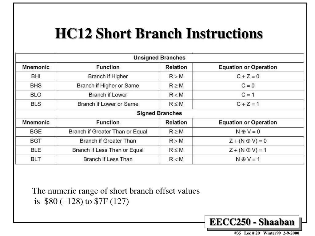 HC12 Short Branch Instructions