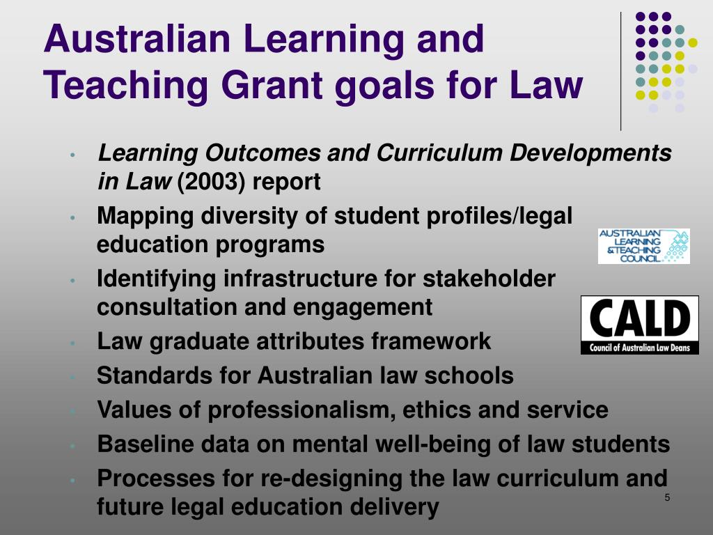 Australian Learning and Teaching Grant goals for Law