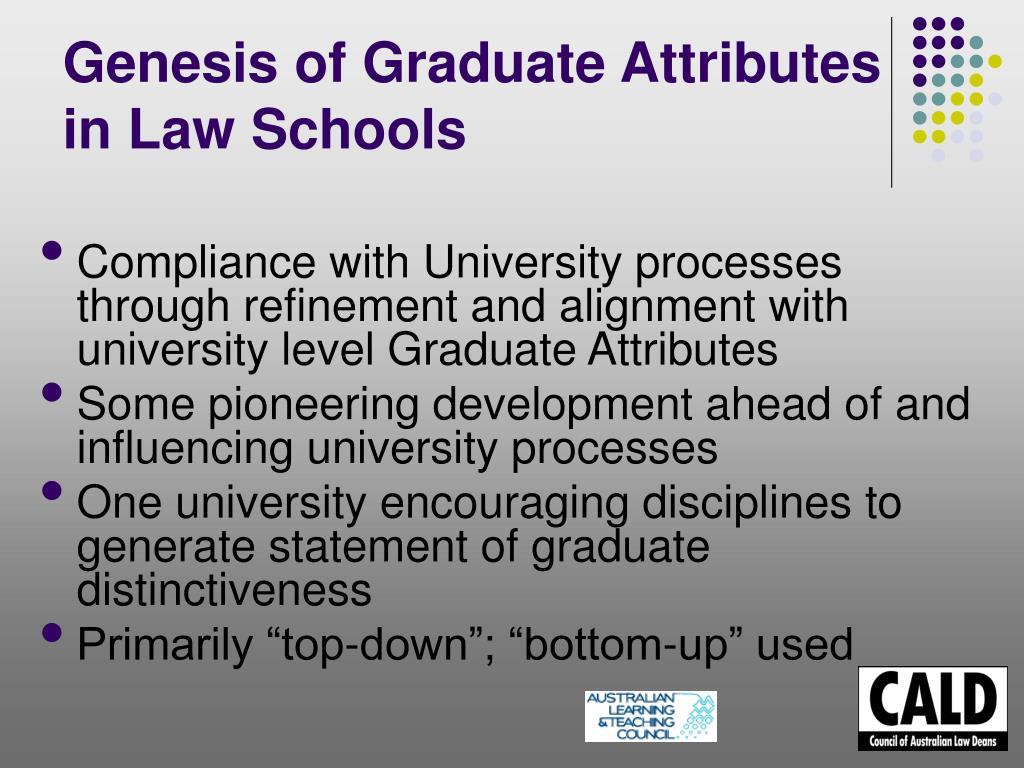 Genesis of Graduate Attributes in Law Schools