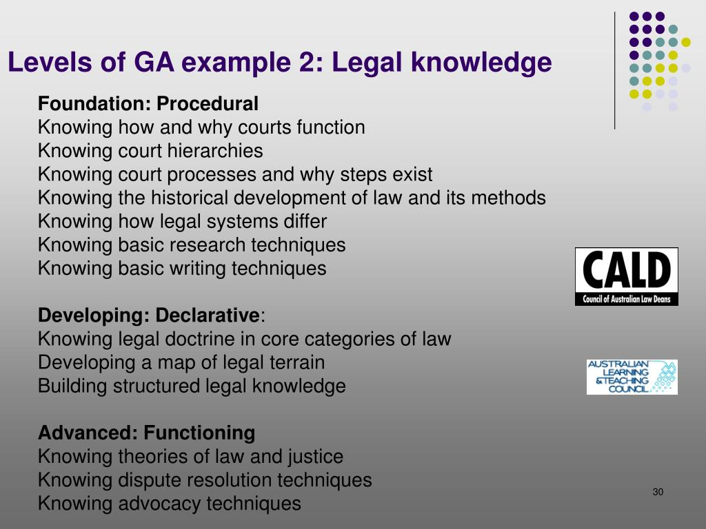 Levels of GA example 2: Legal knowledge