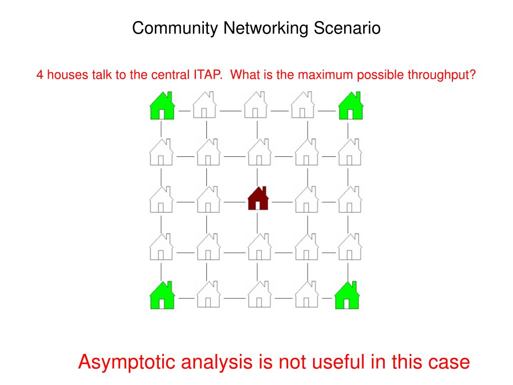 Community Networking Scenario