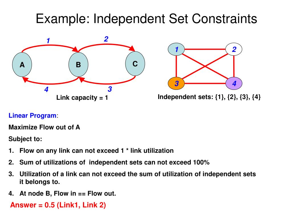 Example: Independent Set Constraints