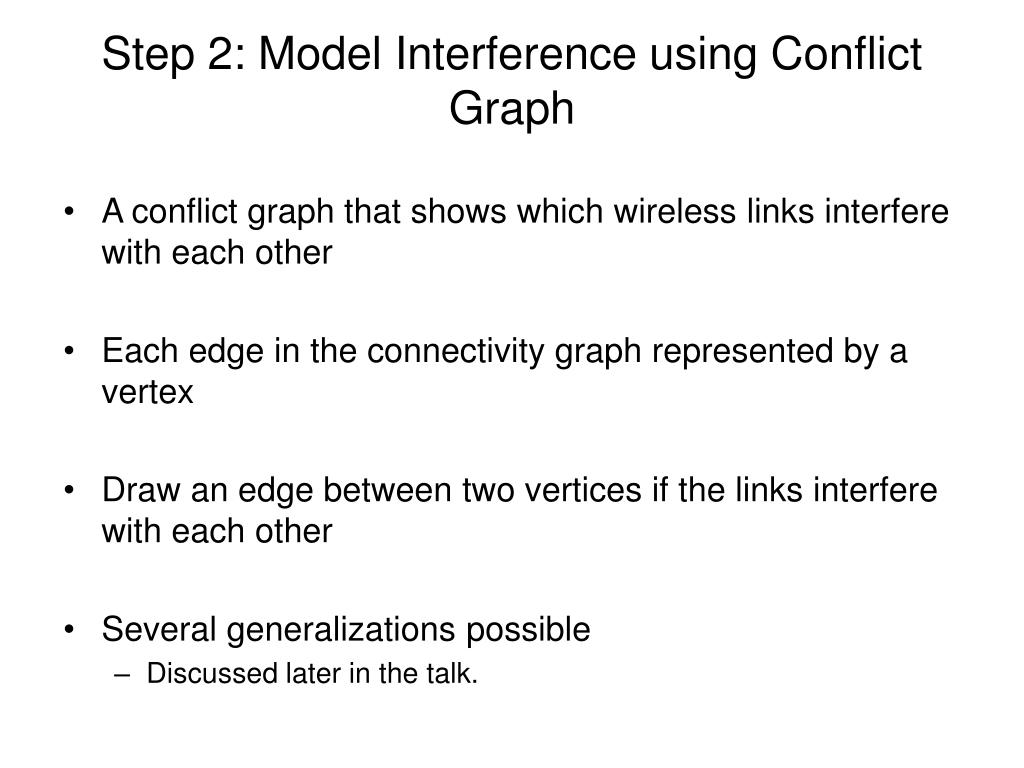 Step 2: Model Interference using Conflict Graph