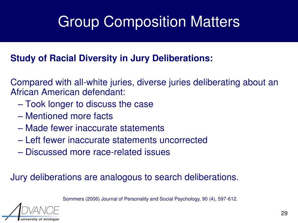 Group Composition Matters