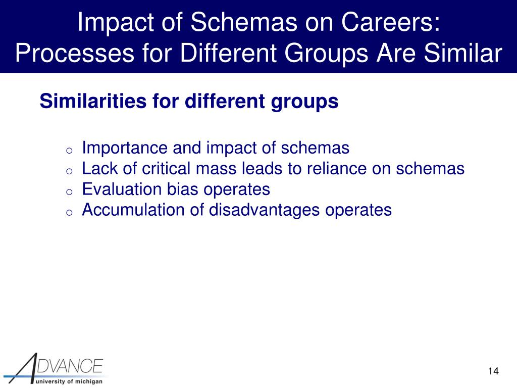 Impact of Schemas on Careers: