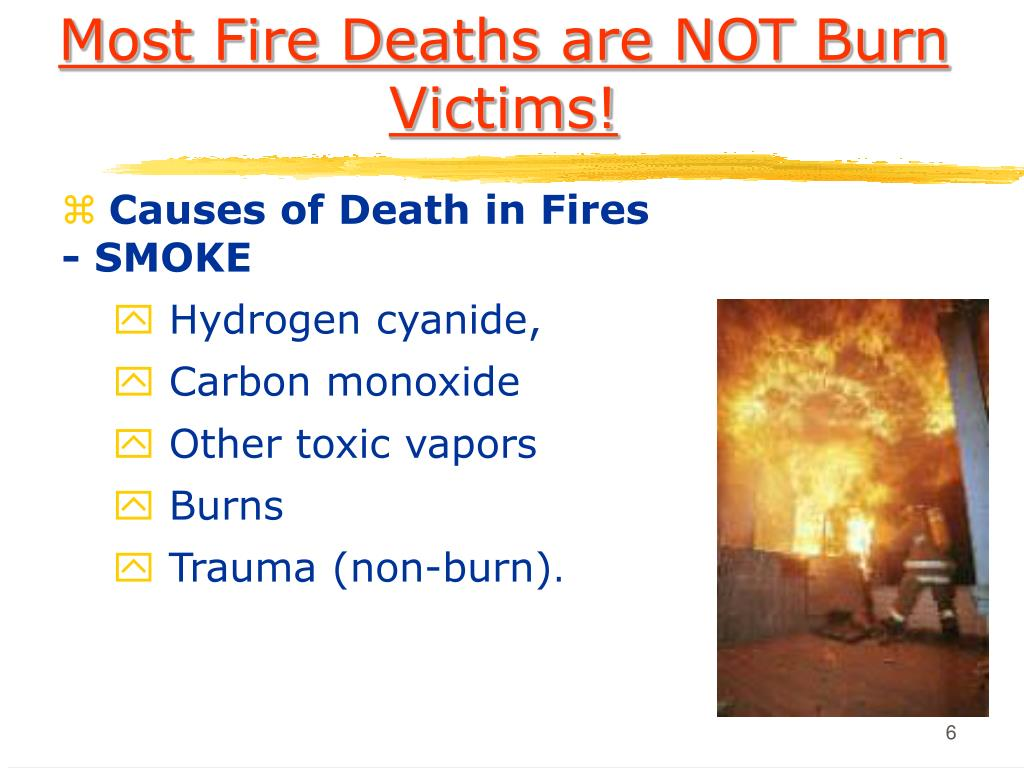 Most Fire Deaths are NOT Burn Victims!