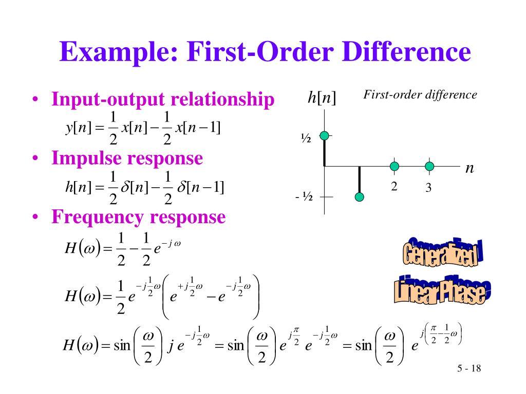 Input-output relationship