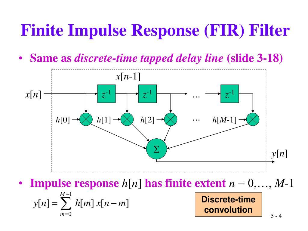 Finite Impulse Response (FIR) Filter