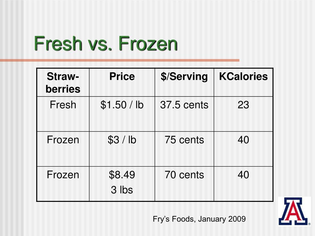 Fresh vs. Frozen