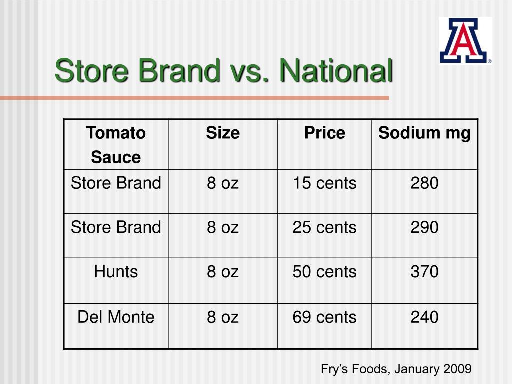 Store Brand vs. National