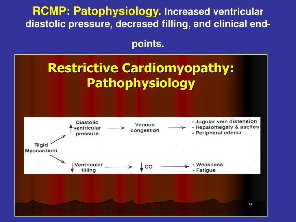 RCMP: Patophysiology.