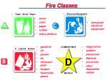 fire classes