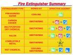 fire extinguisher summary