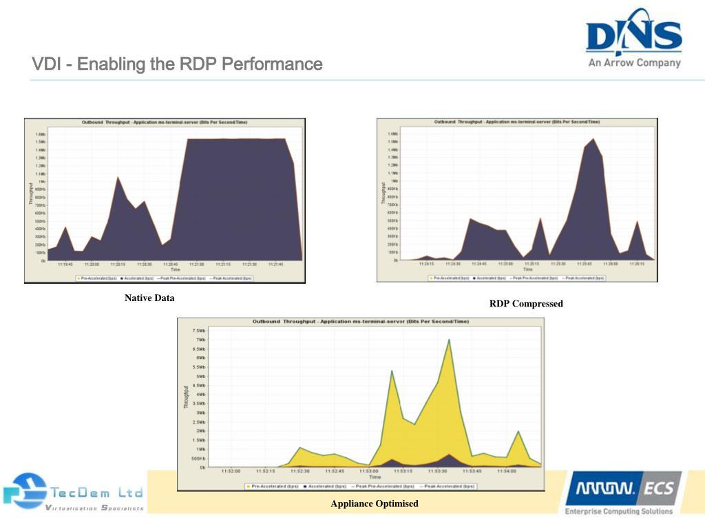 VDI - Enabling the RDP Performance