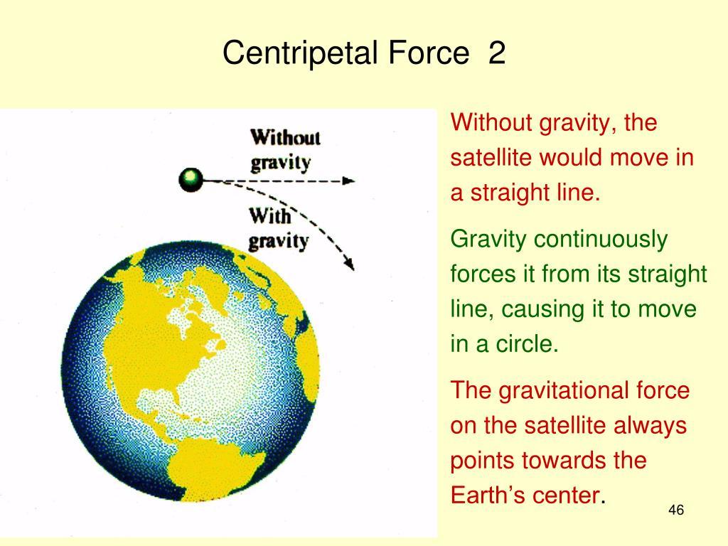 Centripetal Force  2