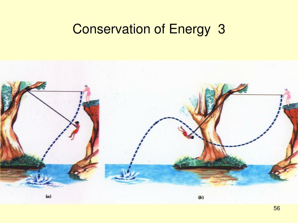 Conservation of Energy  3