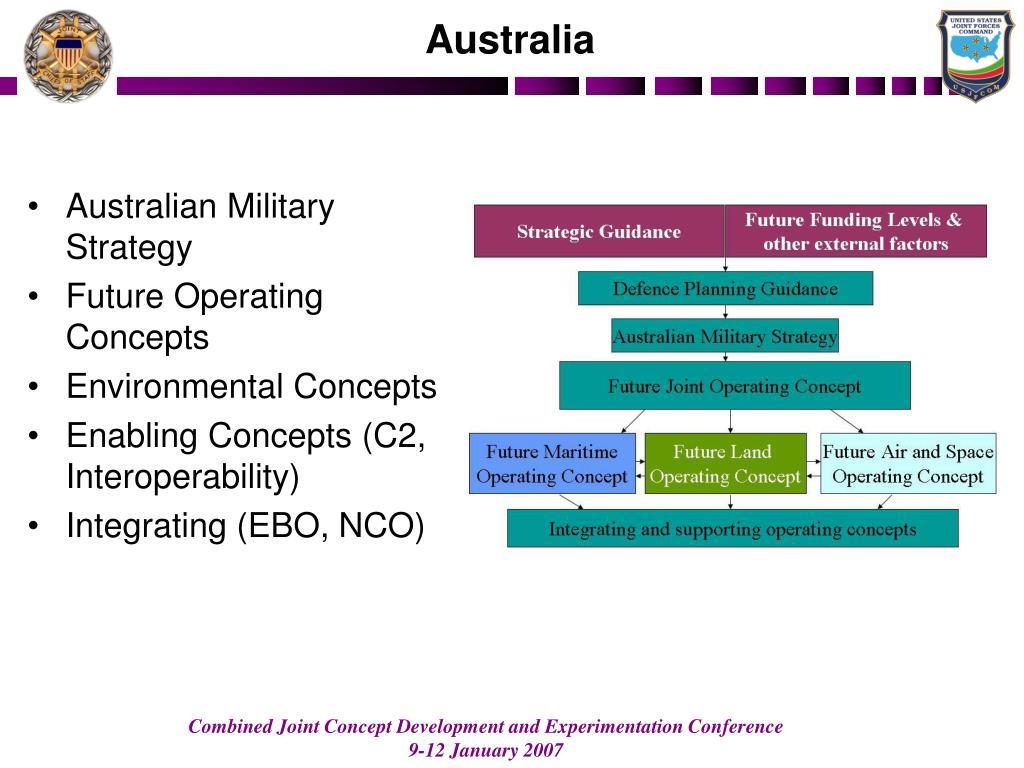 Australian Military Strategy