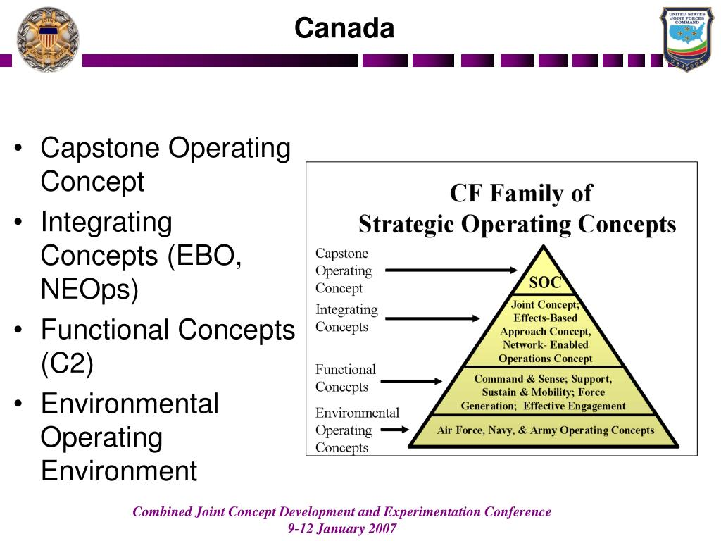 Capstone Operating Concept