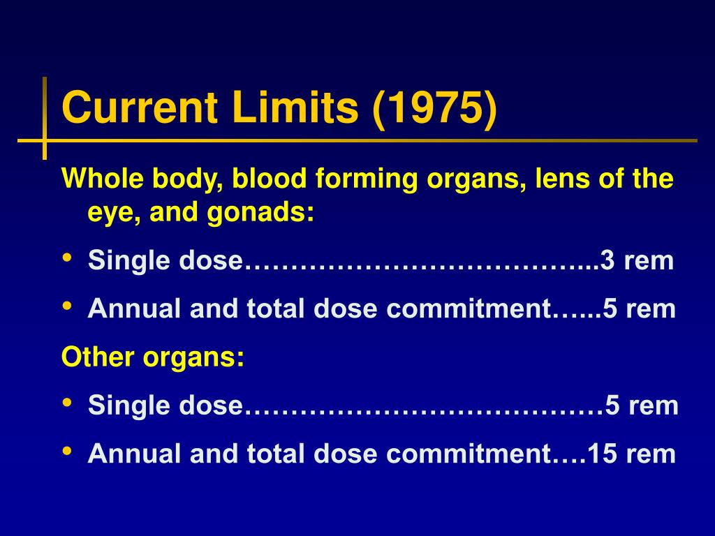 Current Limits (1975)