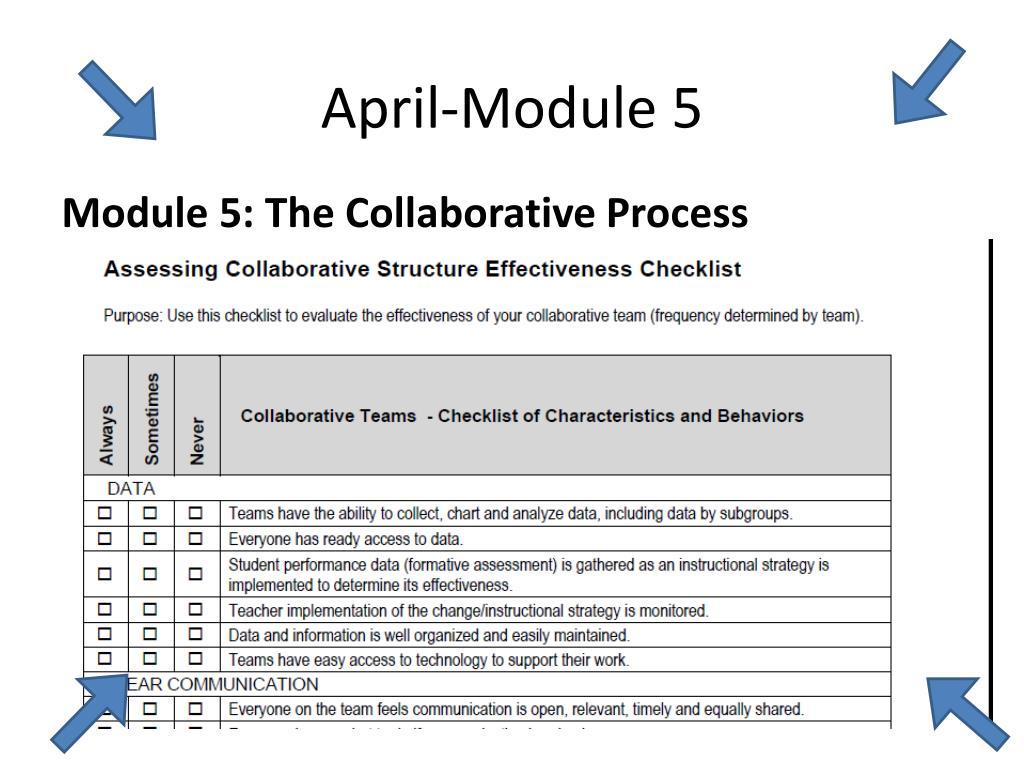 April-Module