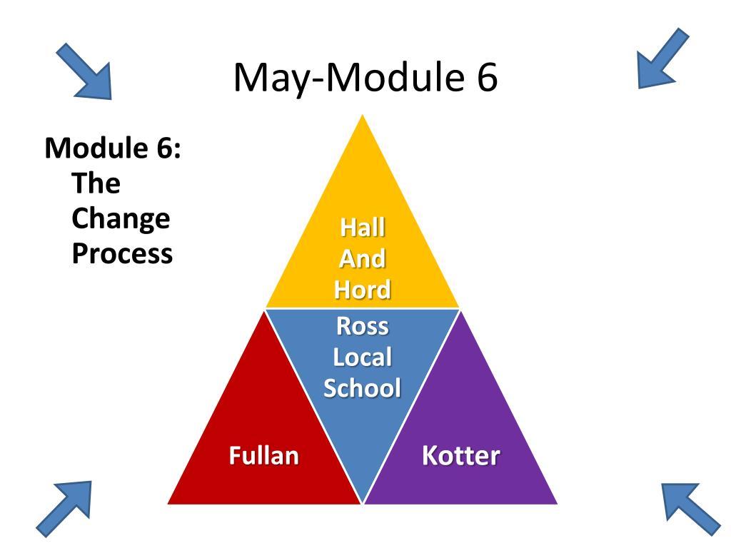 May-Module