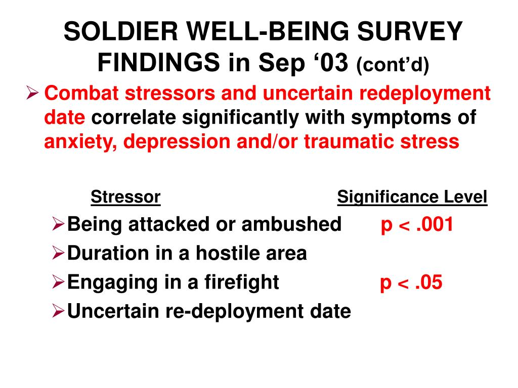 SOLDIER WELL-BEING SURVEY