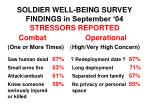 soldier well being survey findings in september 04 stressors reported