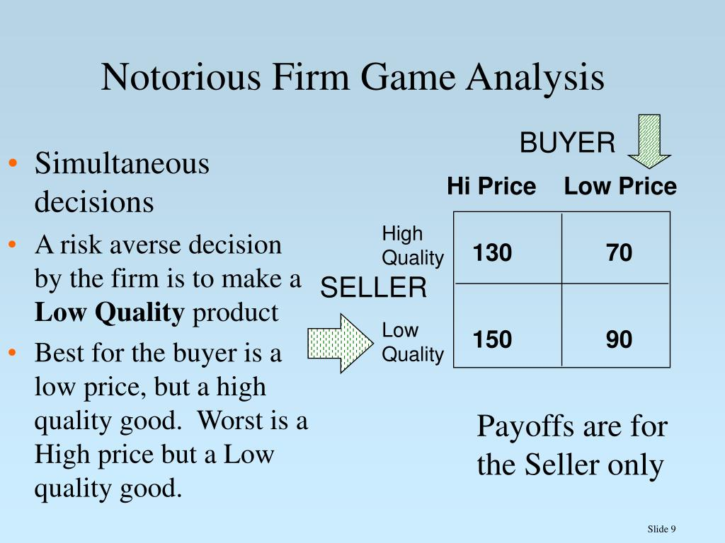 Notorious Firm Game Analysis