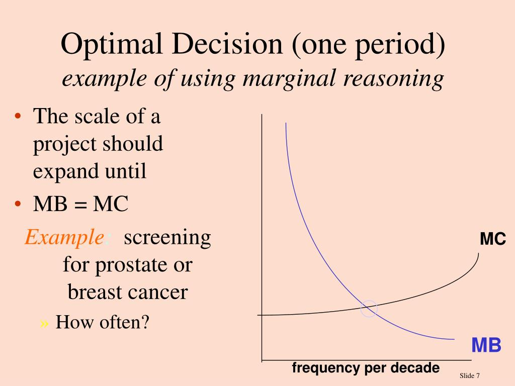 Optimal Decision (one period)
